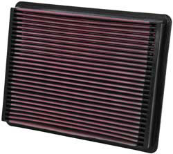 Air Filter for the Chevrolet Suburban 1500