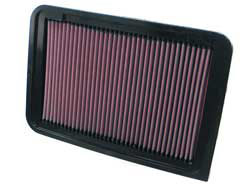 Replacement Air Filter for Toyota Camry