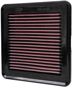 K&N air filter for 2009, 2010, 2011 and 2012 Honda Fit and Honda Jazz