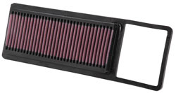 Air Filter for Handa Jazz