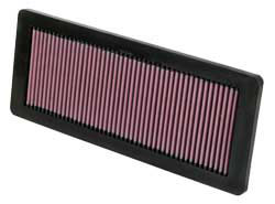 Air Filter for Peugeot 207, 307 and Mini Cooper S